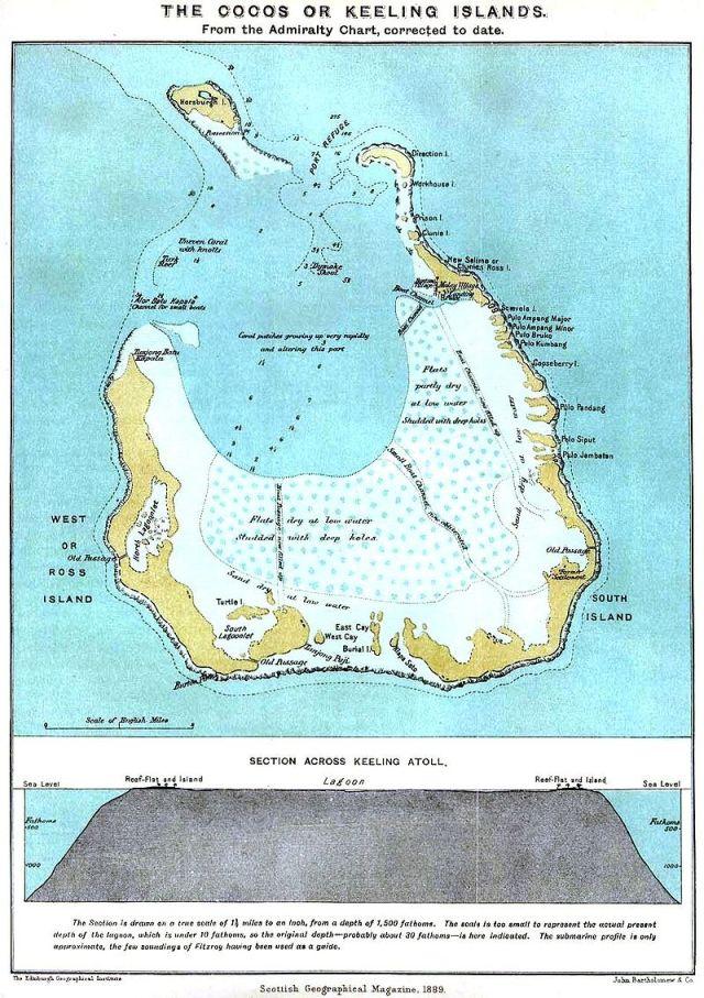 Kokosöarna